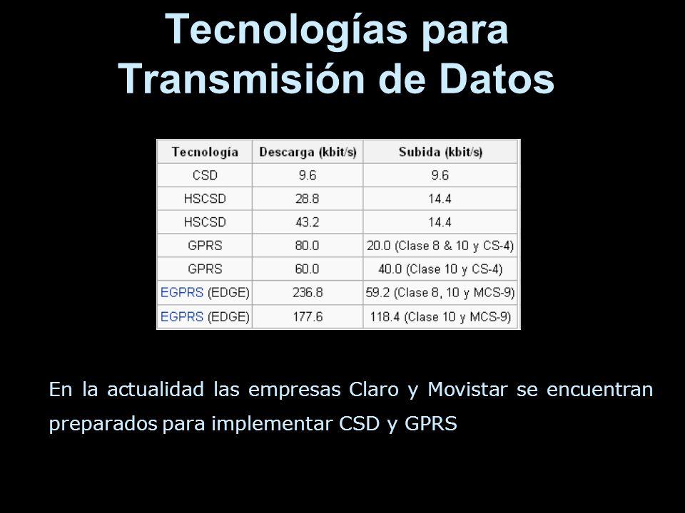 Tecnologías para Transmisión de Datos