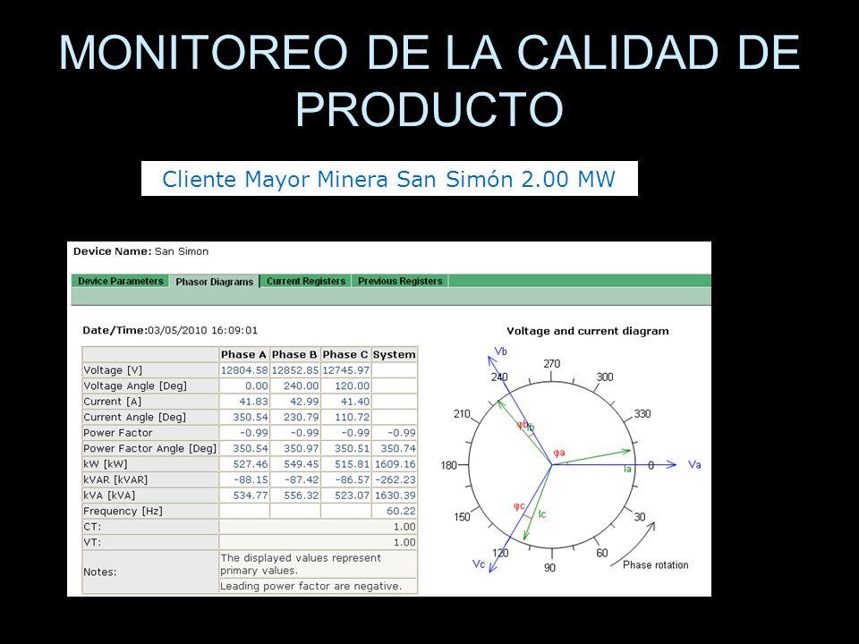 MONITOREO DE LA CALIDAD DE PRODUCTO
