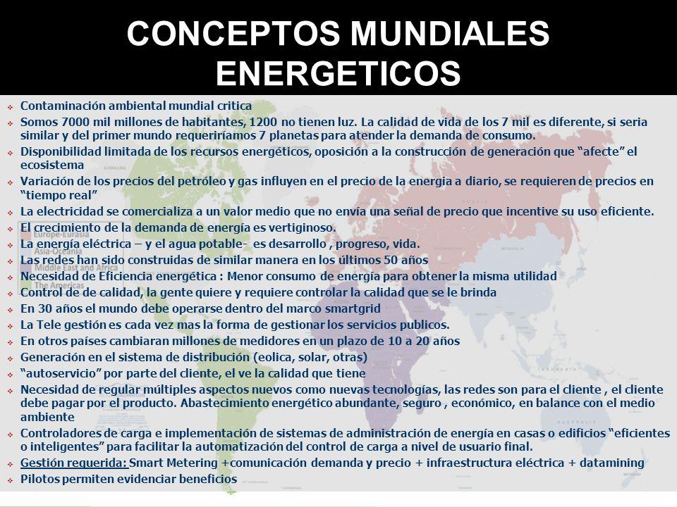CONCEPTOS MUNDIALES ENERGETICOS