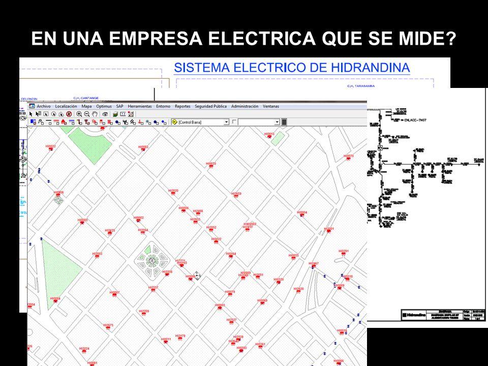 EN UNA EMPRESA ELECTRICA QUE SE MIDE