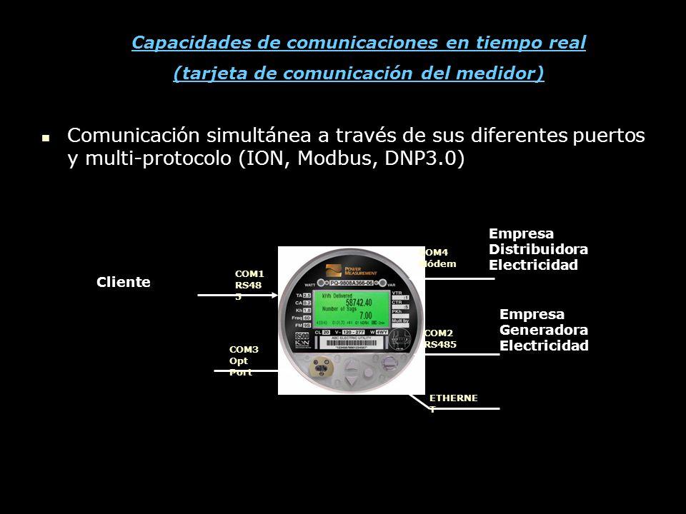 Capacidades de comunicaciones en tiempo real