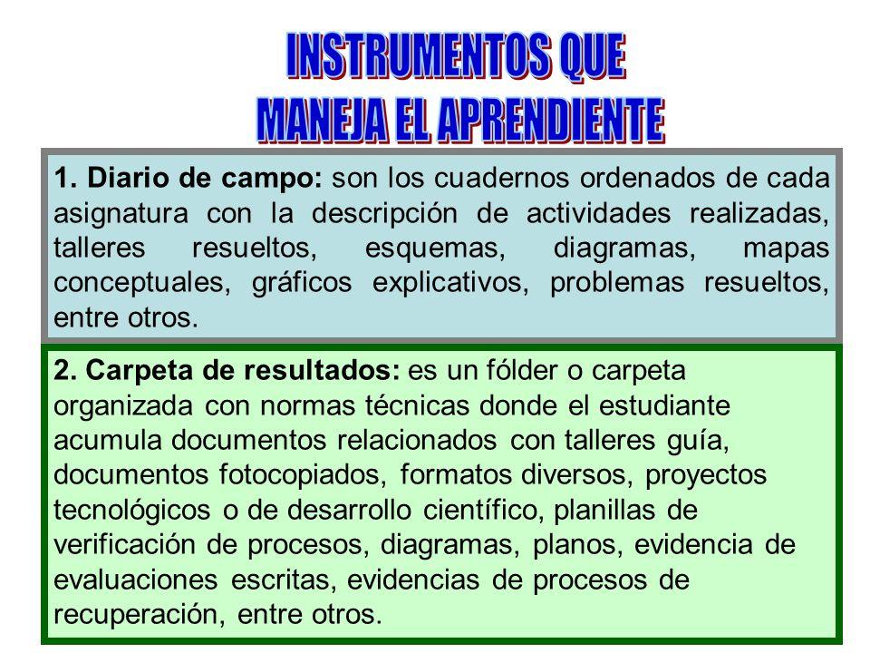 INSTRUMENTOS QUE MANEJA EL APRENDIENTE