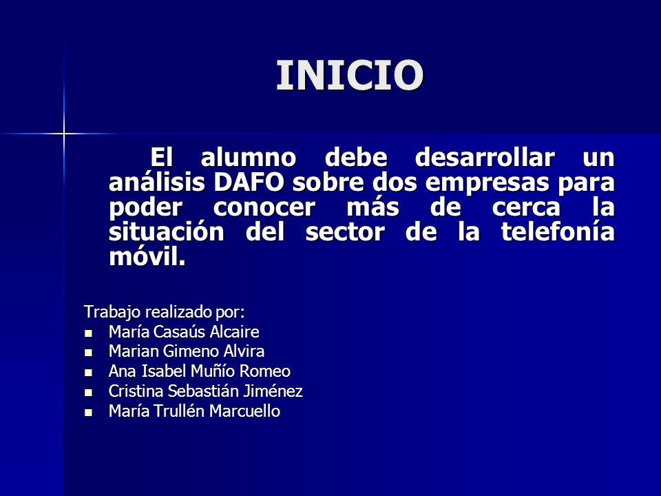 INICIO El alumno debe desarrollar un análisis DAFO sobre dos empresas para poder conocer más de cerca la situación del sector de la telefonía móvil.