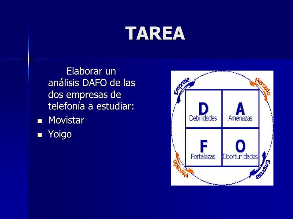 TAREA Elaborar un análisis DAFO de las dos empresas de telefonía a estudiar: Movistar Yoigo