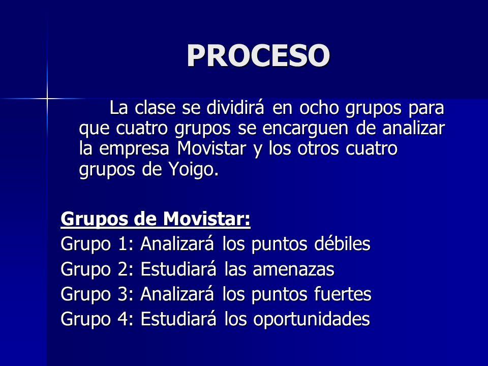 PROCESO La clase se dividirá en ocho grupos para que cuatro grupos se encarguen de analizar la empresa Movistar y los otros cuatro grupos de Yoigo.
