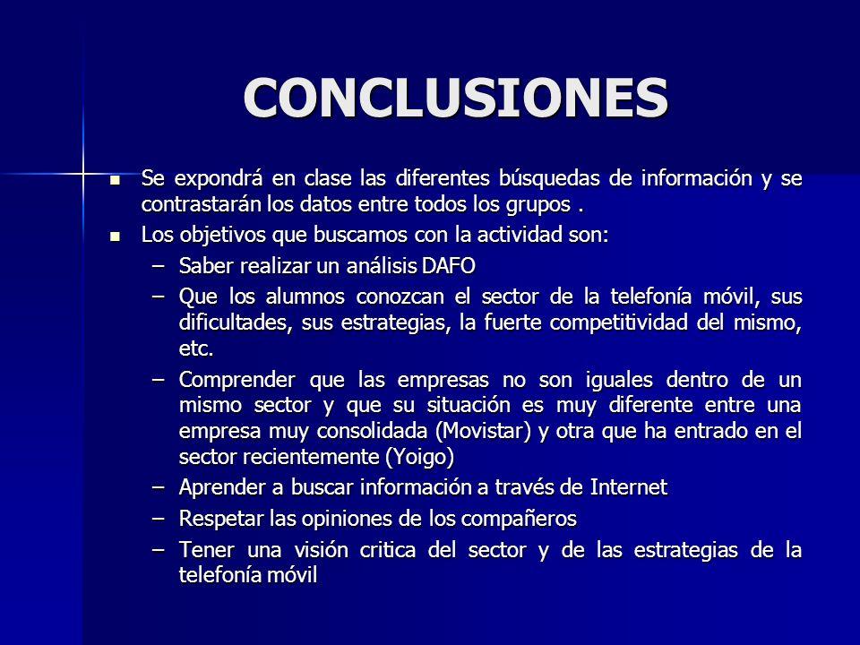 CONCLUSIONES Se expondrá en clase las diferentes búsquedas de información y se contrastarán los datos entre todos los grupos .