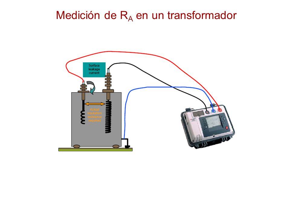 Medición de RA en un transformador