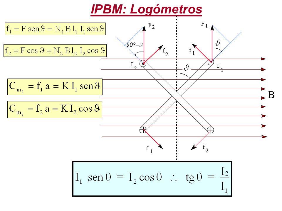 IPBM: Logómetros F f 2 1 I B