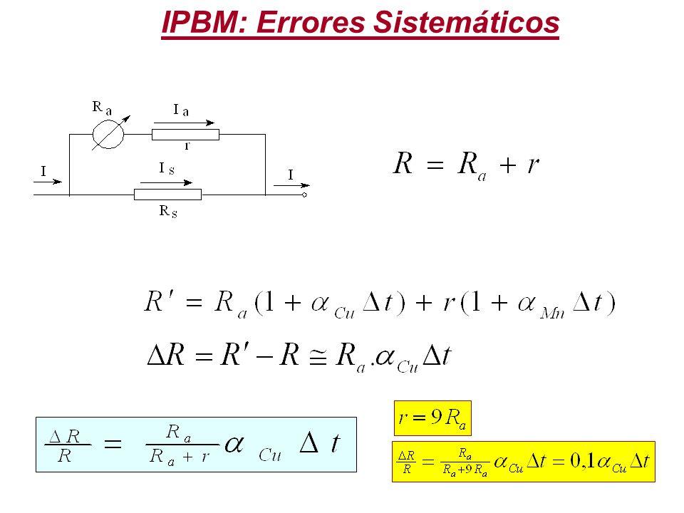 IPBM: Errores Sistemáticos