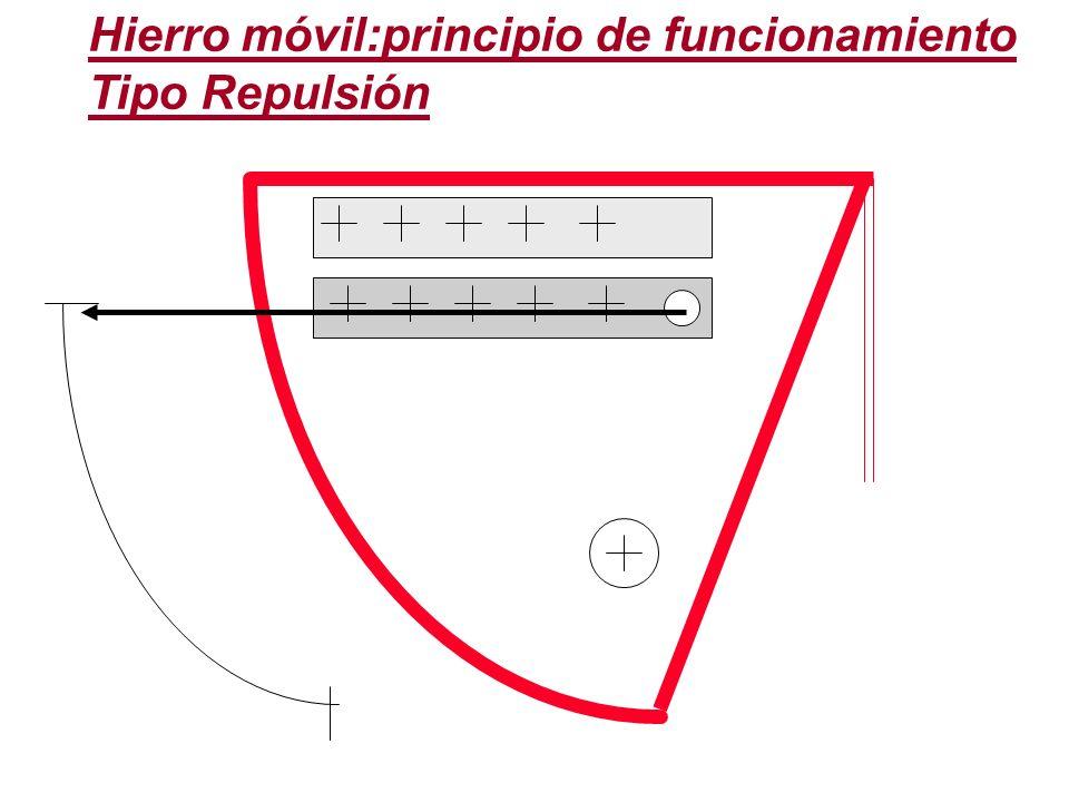Hierro móvil:principio de funcionamiento