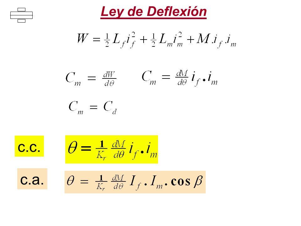 Ley de Deflexión c.c. c.a.