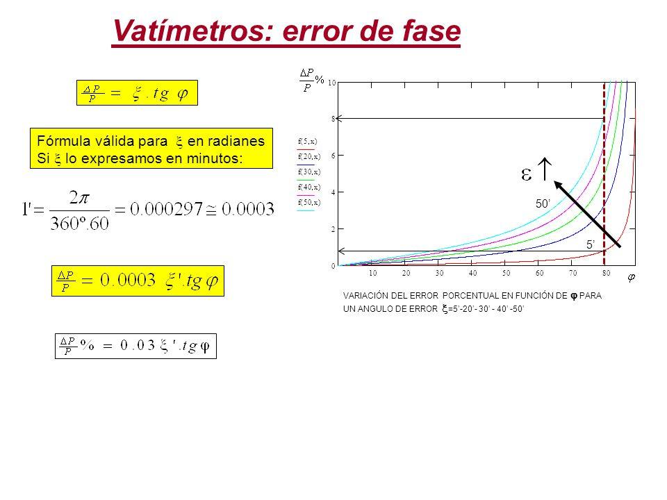Vatímetros: error de fase