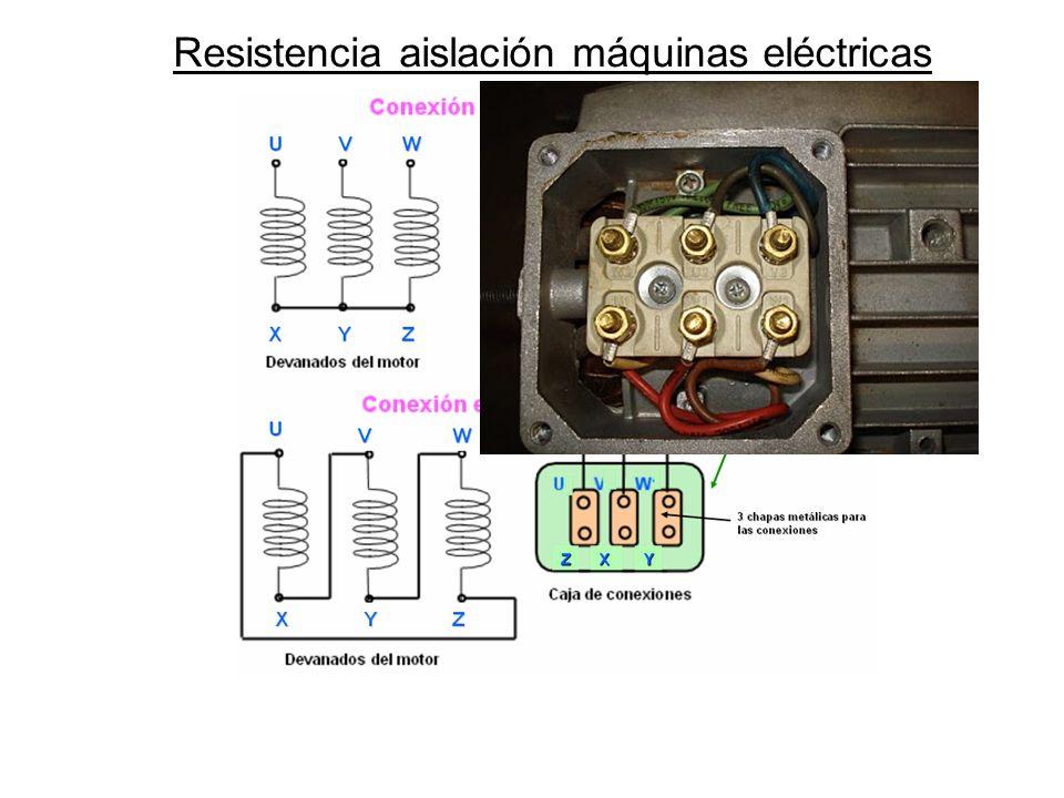 Resistencia aislación máquinas eléctricas