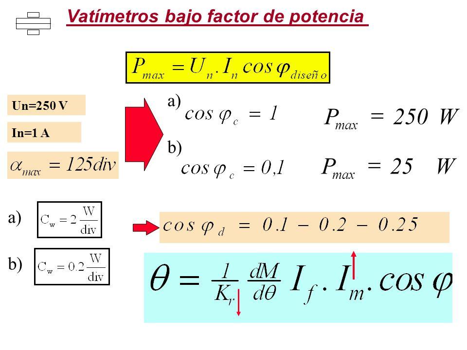 P = 250 W = P 25 W Vatímetros bajo factor de potencia a) b) a) b) max