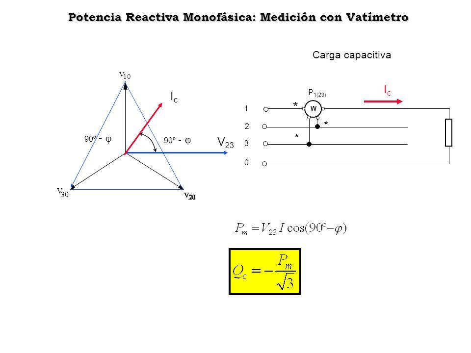 Potencia Reactiva Monofásica: Medición con Vatímetro