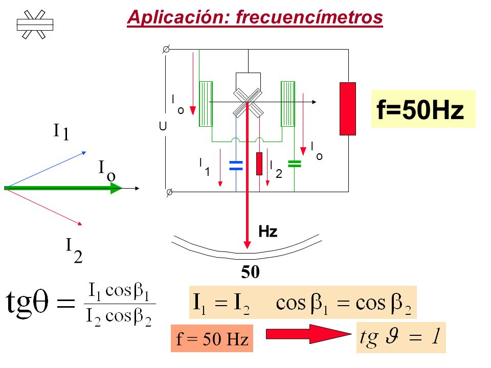 f=50Hz Aplicación: frecuencímetros I 1 I o I 2 50 f = 50 Hz Hz I o U 1