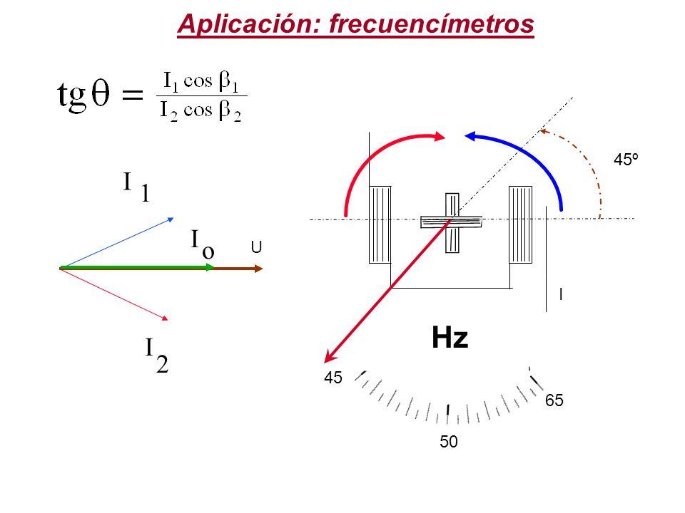 Aplicación: frecuencímetros