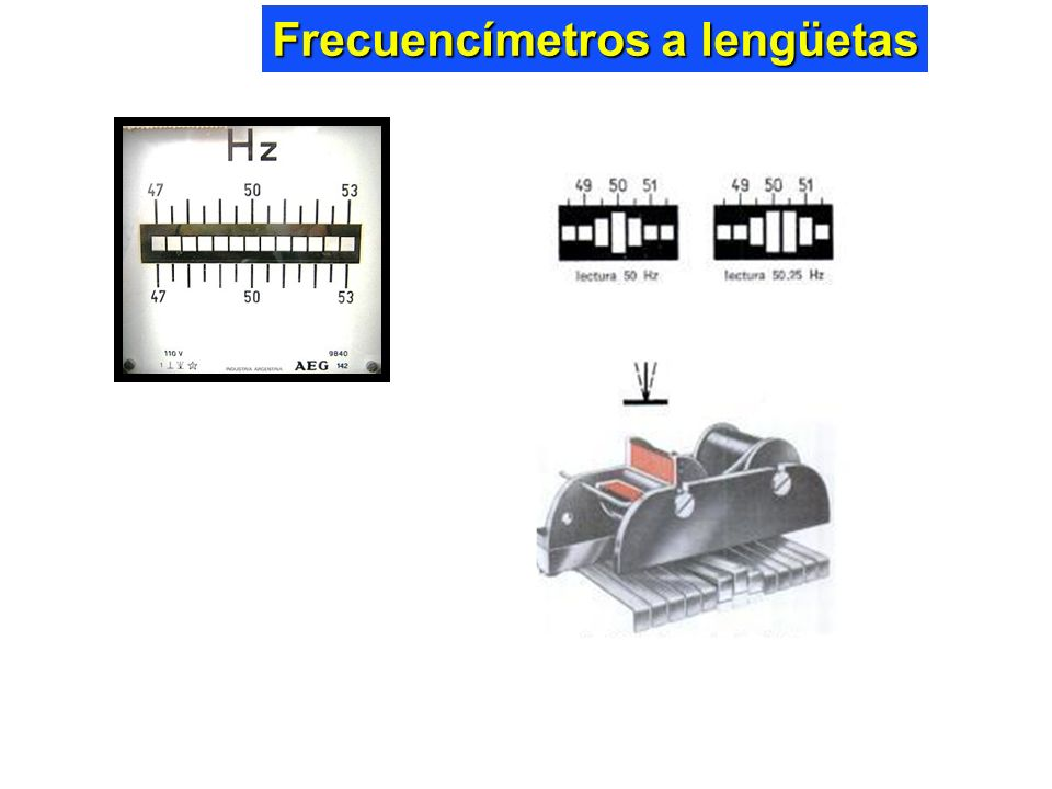 Frecuencímetros a lengüetas