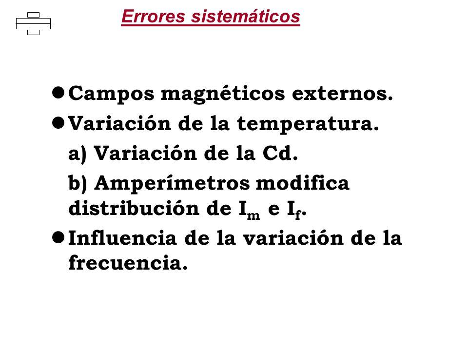 Campos magnéticos externos. Variación de la temperatura.