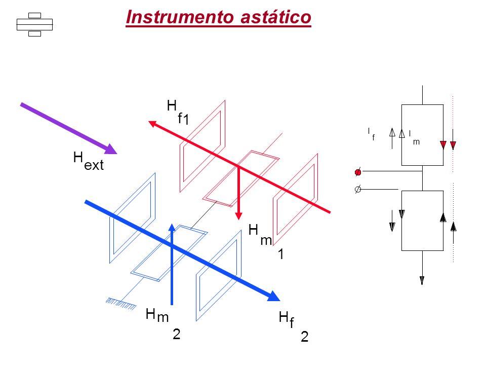 Instrumento astático H f 1 I I f m H ext H m 1 m H 2 H f 2