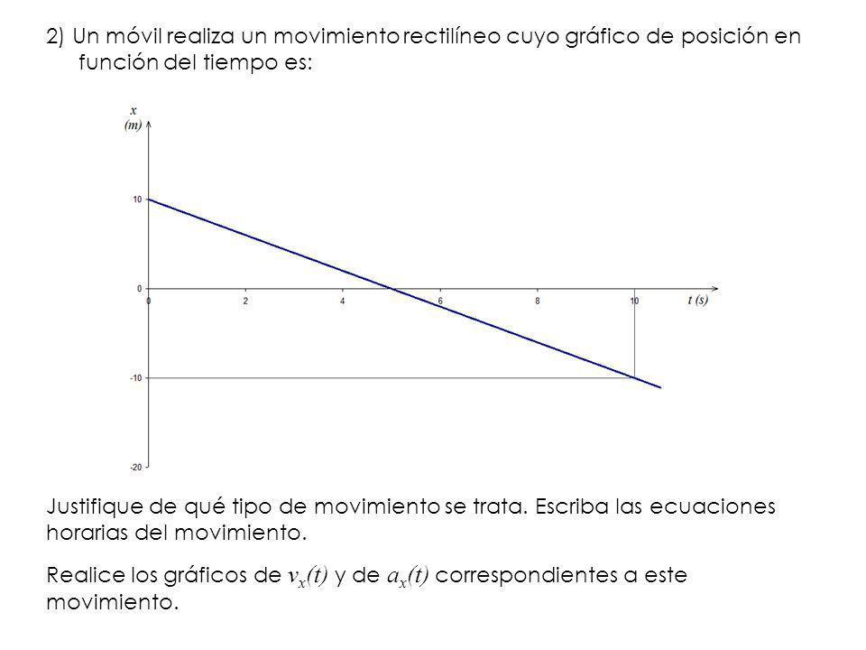 2) Un móvil realiza un movimiento rectilíneo cuyo gráfico de posición en función del tiempo es: