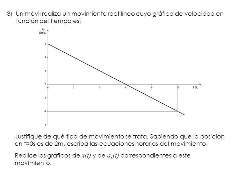 3) Un móvil realiza un movimiento rectilíneo cuyo gráfico de velocidad en función del tiempo es: