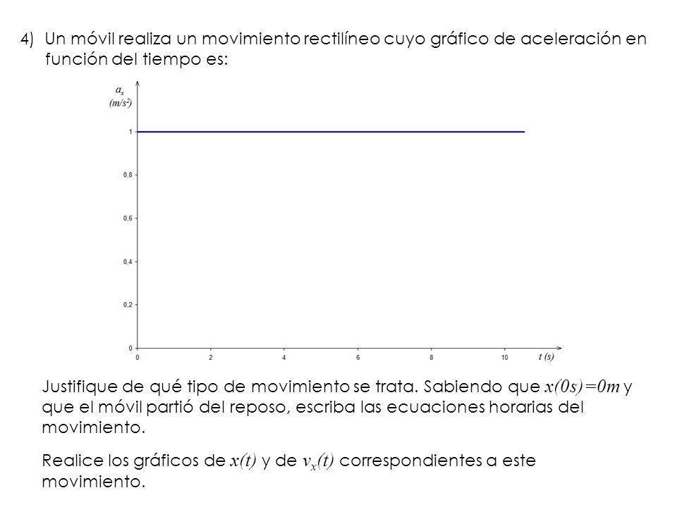 4) Un móvil realiza un movimiento rectilíneo cuyo gráfico de aceleración en función del tiempo es: