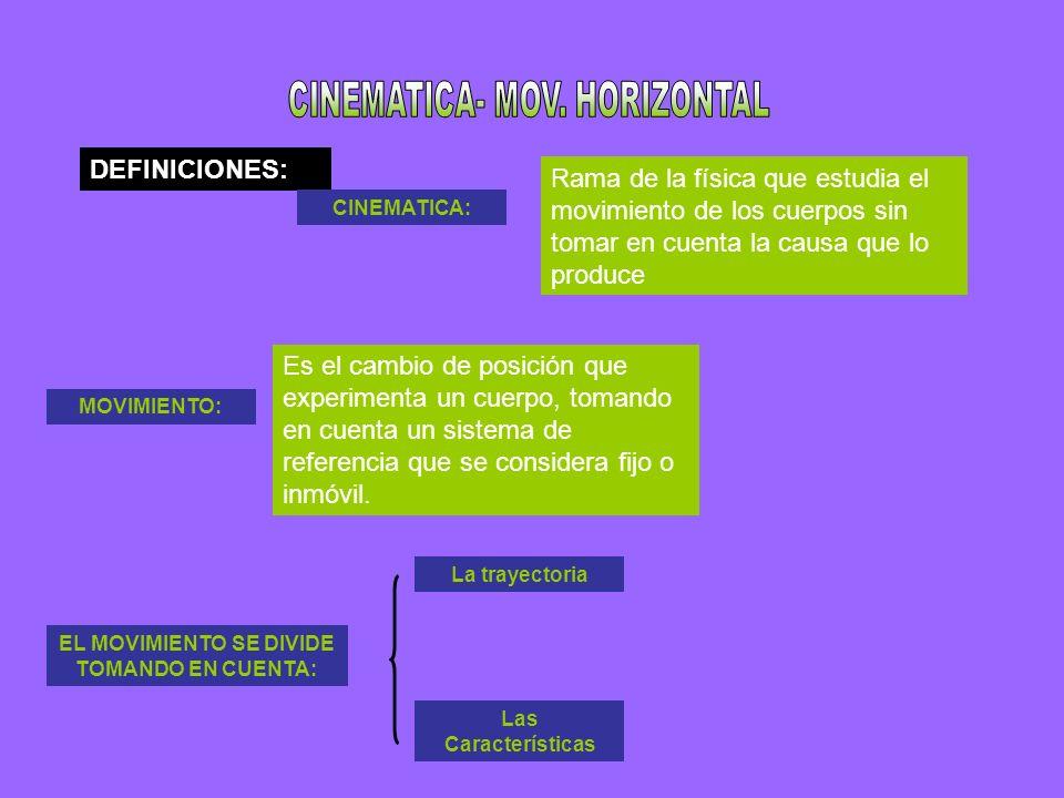 CINEMATICA- MOV. HORIZONTAL EL MOVIMIENTO SE DIVIDE TOMANDO EN CUENTA: