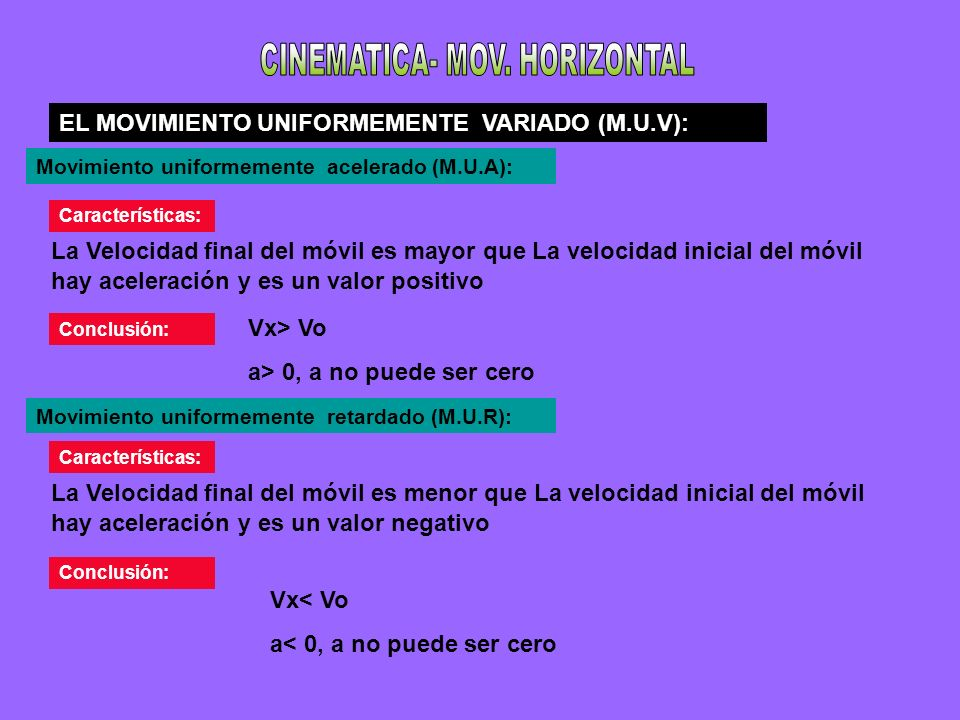 CINEMATICA- MOV. HORIZONTAL