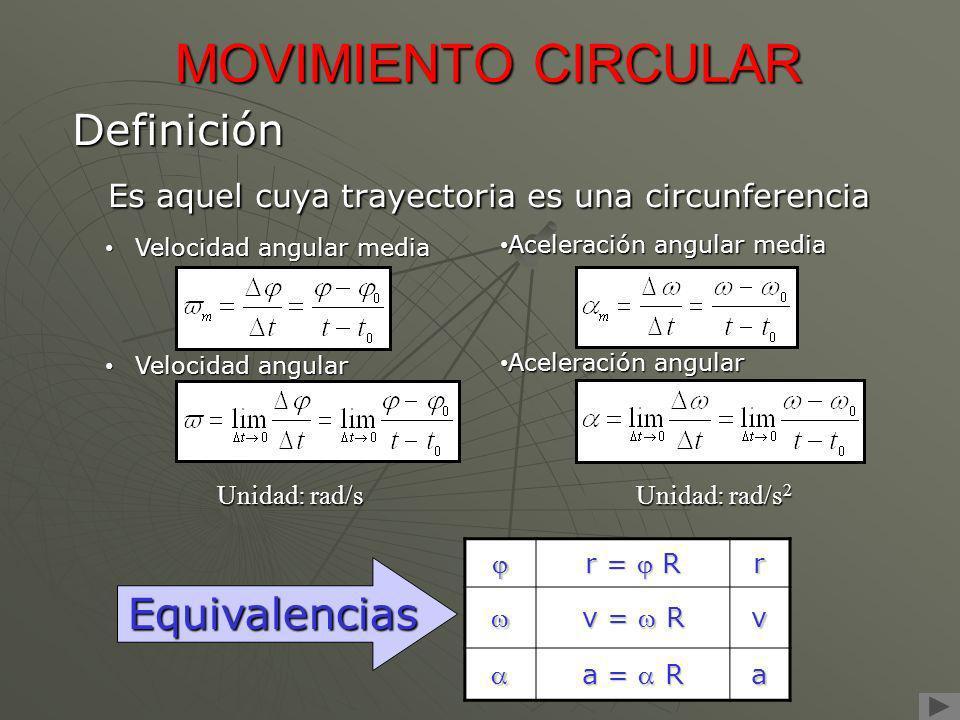 MOVIMIENTO CIRCULAR Definición