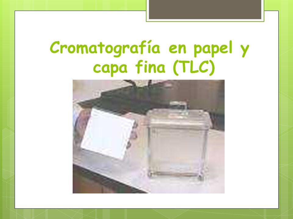 Cromatografía en papel y capa fina (TLC)