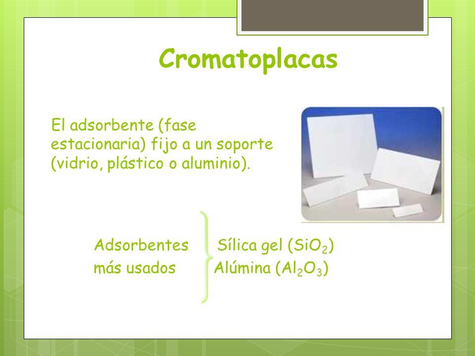Cromatoplacas El adsorbente (fase estacionaria) fijo a un soporte (vidrio, plástico o aluminio).