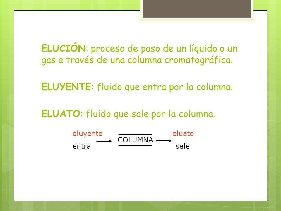 ELUYENTE: fluido que entra por la columna.