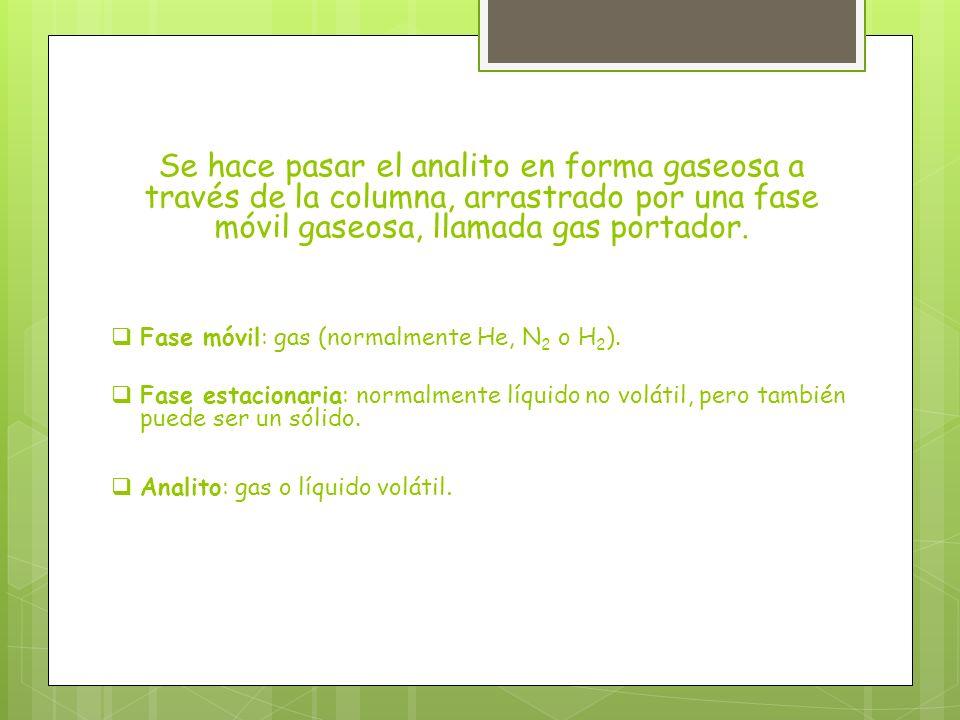Se hace pasar el analito en forma gaseosa a través de la columna, arrastrado por una fase móvil gaseosa, llamada gas portador.