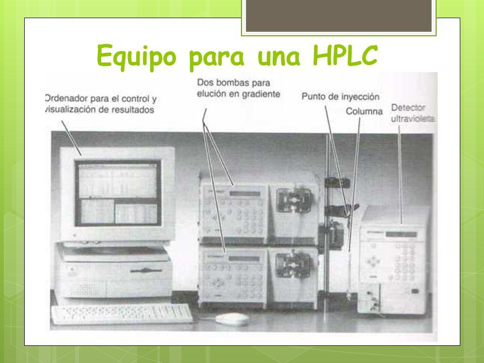 Equipo para una HPLC
