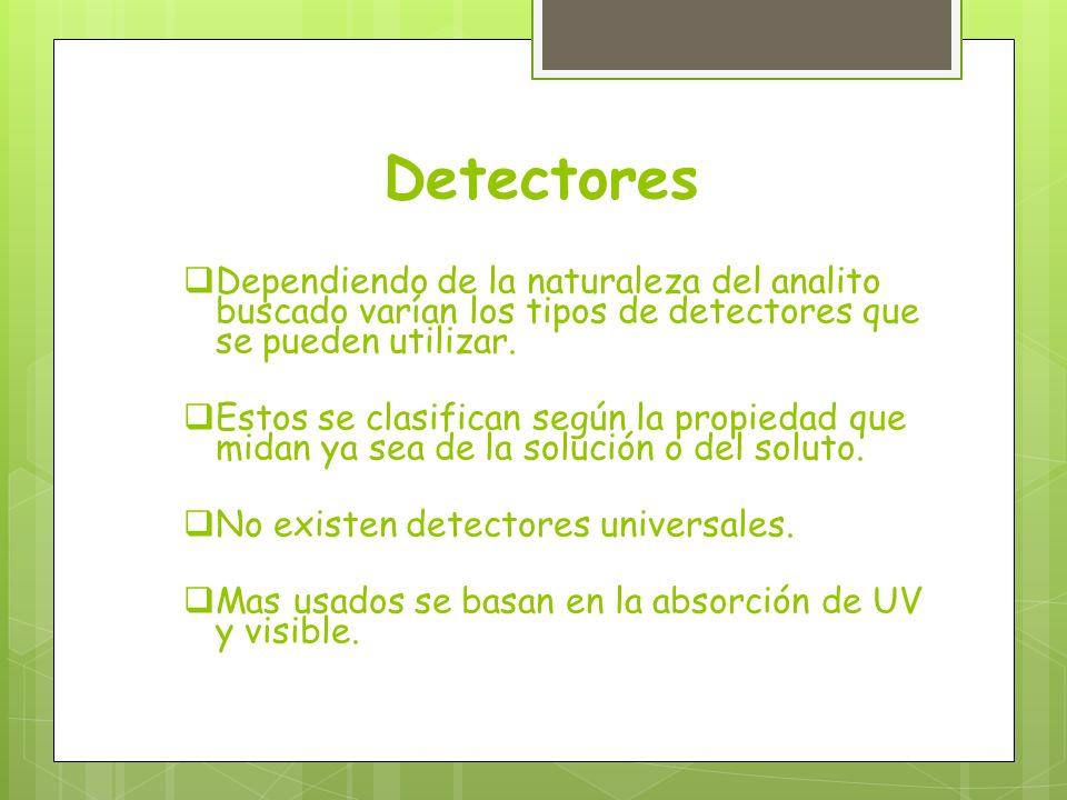 Detectores Dependiendo de la naturaleza del analito buscado varían los tipos de detectores que se pueden utilizar.
