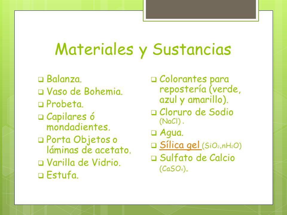Materiales y Sustancias