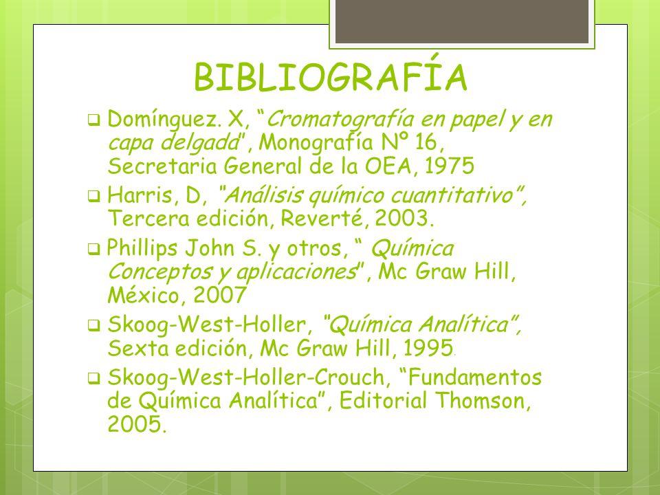 BIBLIOGRAFÍA Domínguez. X, Cromatografía en papel y en capa delgada , Monografía Nº 16, Secretaria General de la OEA, 1975.