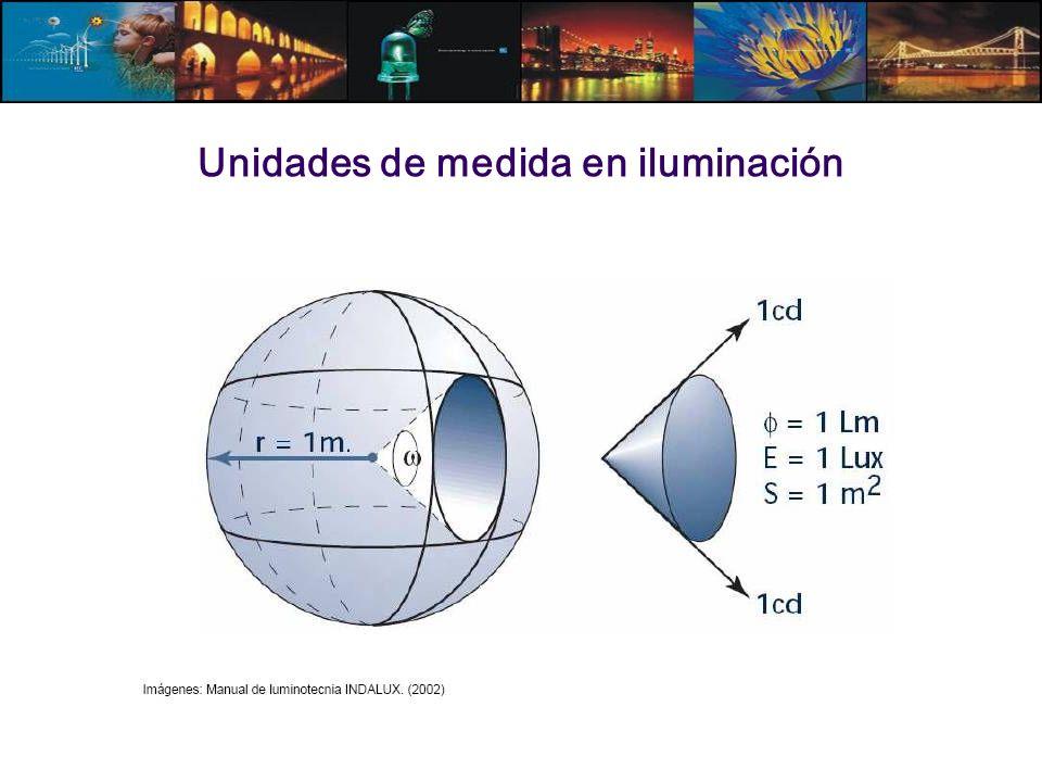 Unidades de medida en iluminación