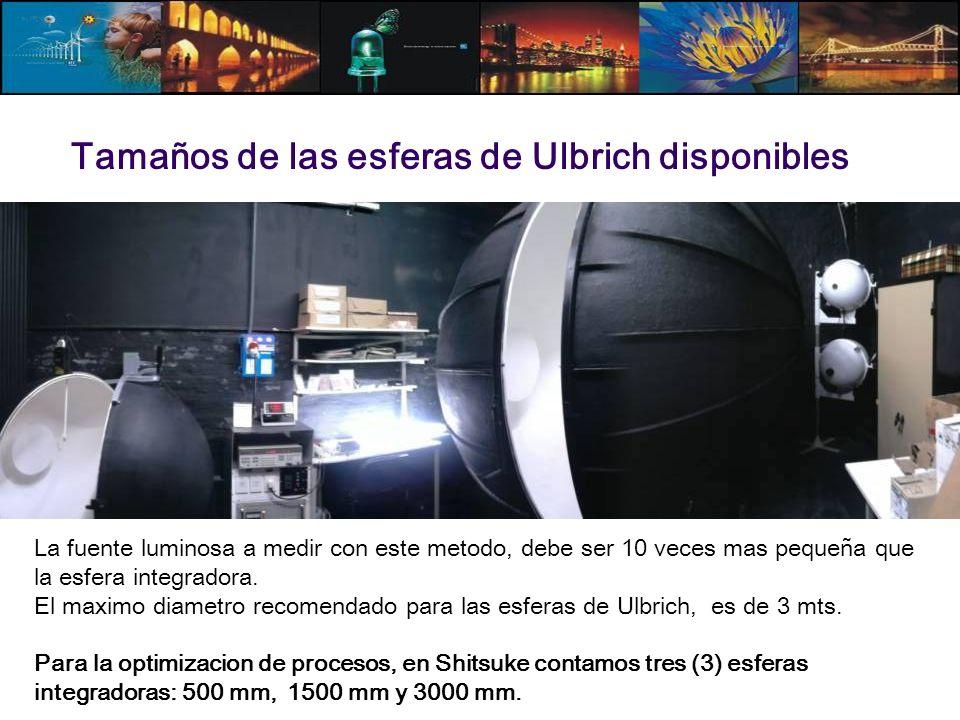 Tamaños de las esferas de Ulbrich disponibles