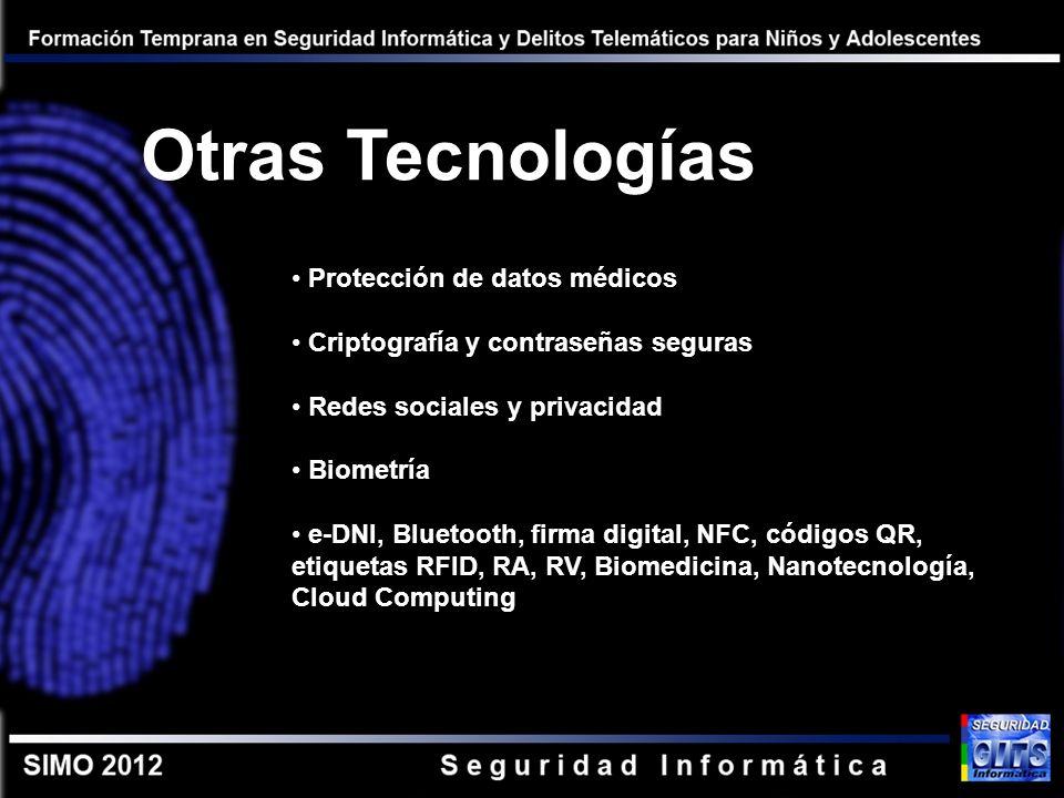 Otras Tecnologías Protección de datos médicos