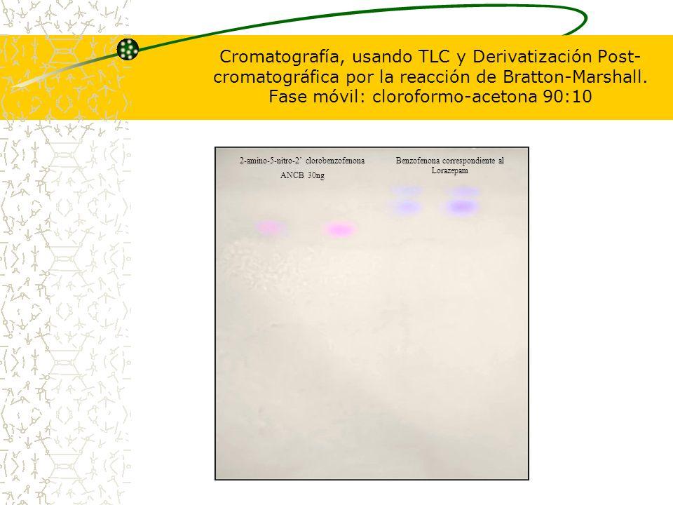 Cromatografía, usando TLC y Derivatización Post-cromatográfica por la reacción de Bratton-Marshall. Fase móvil: cloroformo-acetona 90:10