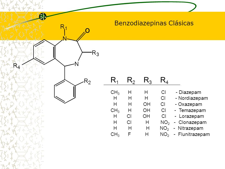o R1 R2 R3 R4 Benzodiazepinas Clásicas N R 1 3 4 2