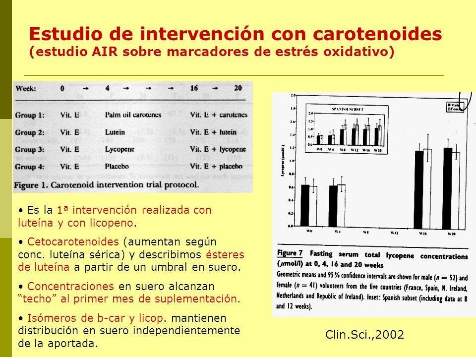 Estudio de intervención con carotenoides (estudio AIR sobre marcadores de estrés oxidativo)