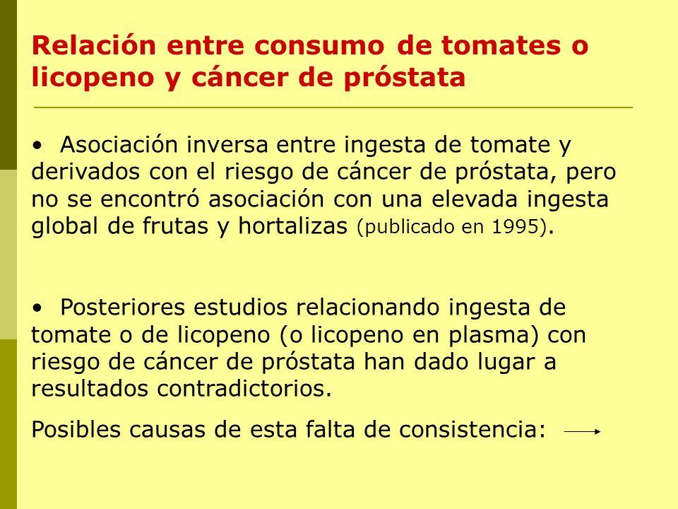 Relación entre consumo de tomates o licopeno y cáncer de próstata