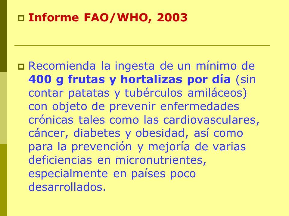 Informe FAO/WHO, 2003
