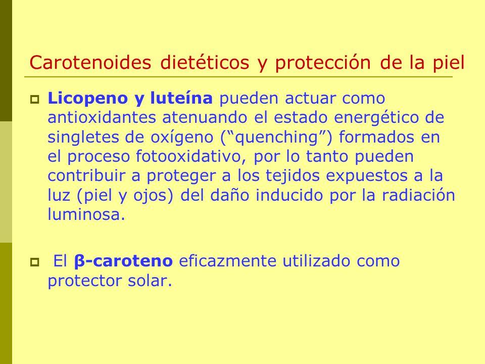 Carotenoides dietéticos y protección de la piel