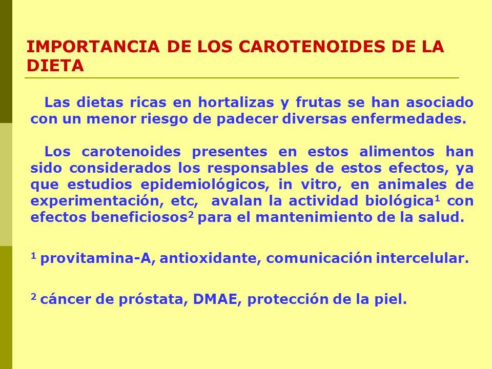 IMPORTANCIA DE LOS CAROTENOIDES DE LA DIETA