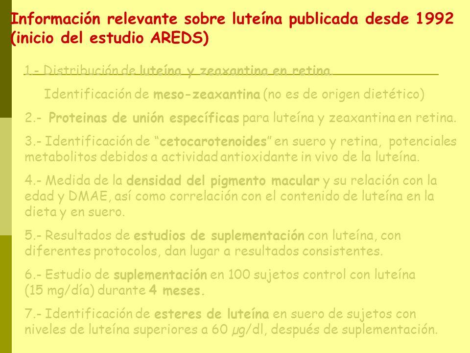 Información relevante sobre luteína publicada desde 1992 (inicio del estudio AREDS)