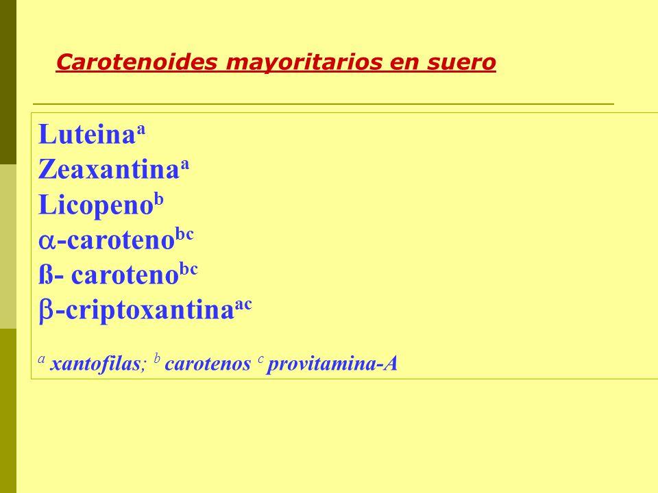 Luteinaa Zeaxantinaa Licopenob -carotenobc ß- carotenobc